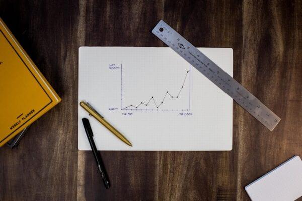 Риск-ориентированный подход при разработке систем управления предприятия. Анализ рисков